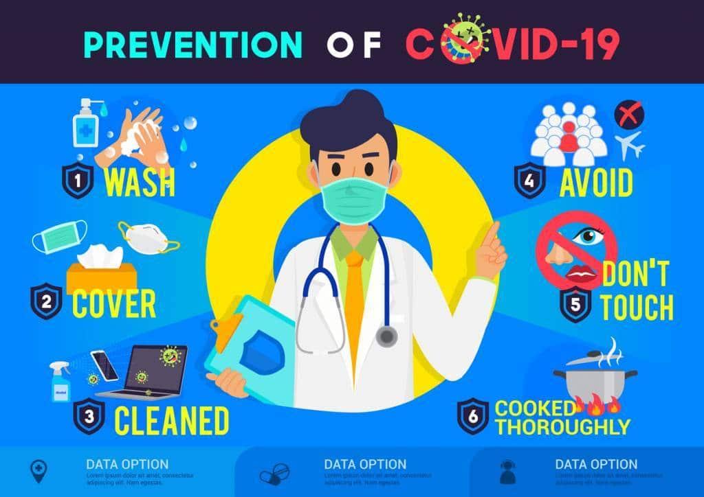 covid 19 prévention masque